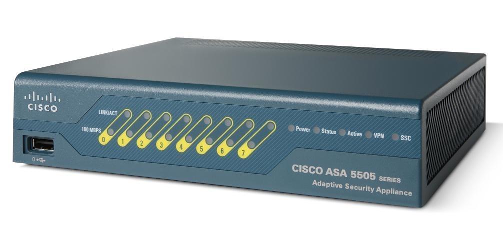 Ciscofirewall